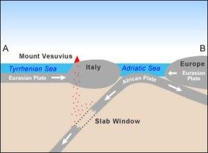 mt-vesuvius-plate-tectonics